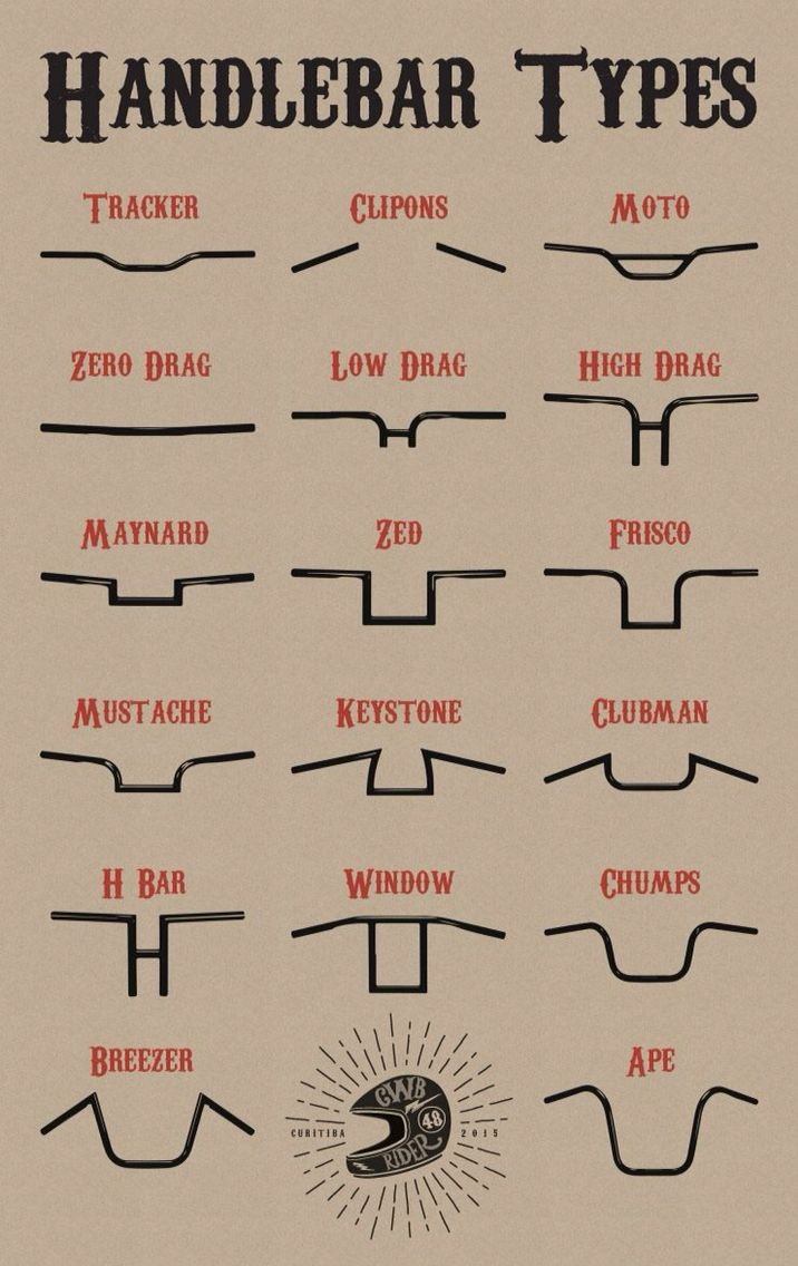 Types Of Bikes With Images Fixed Gear Fixie Bike Bike Handlebars