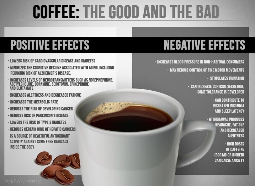 The Good And The Bad Effects Of Coffee Coffee Bad For You Coffee Benefits Coffee Health Benefits