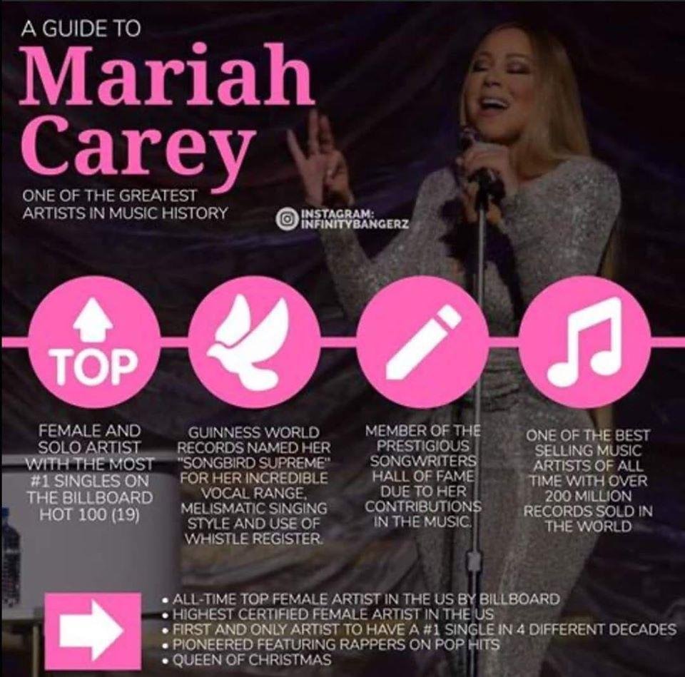 Pin By Dreambox On Dreamariah Mariah Carey Songwriting Guinness World
