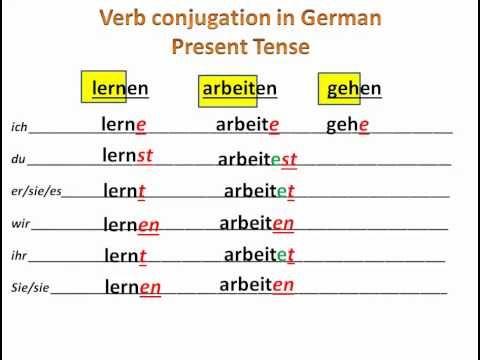 german verb conjugation chart present tense - Google Search | German ...