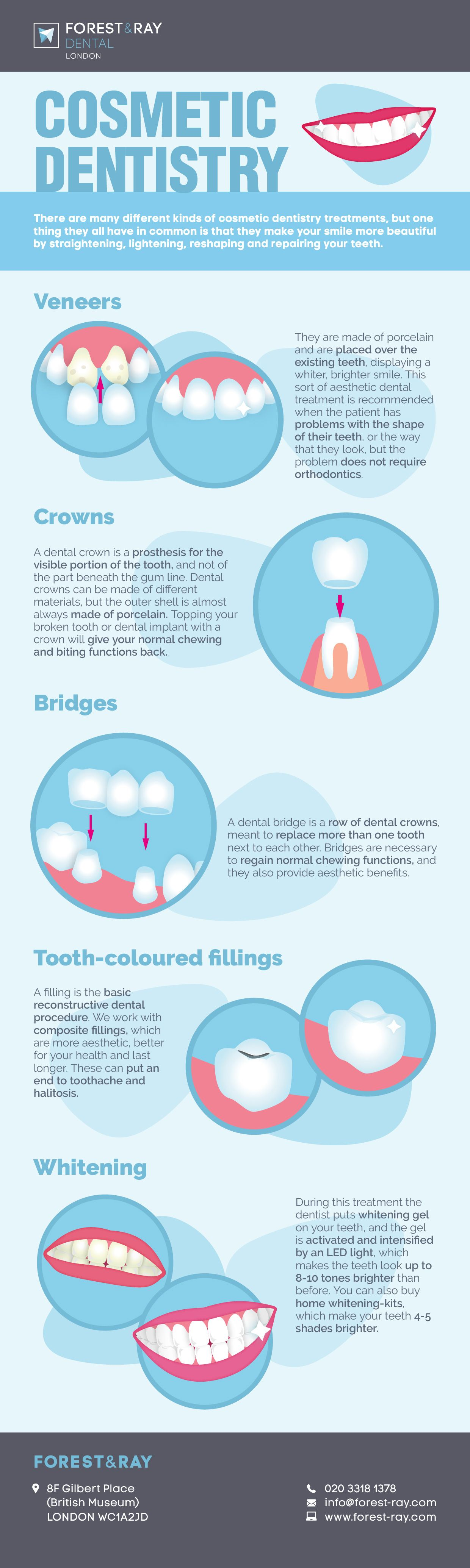 Cosmetic dentistry all cosmetic dental