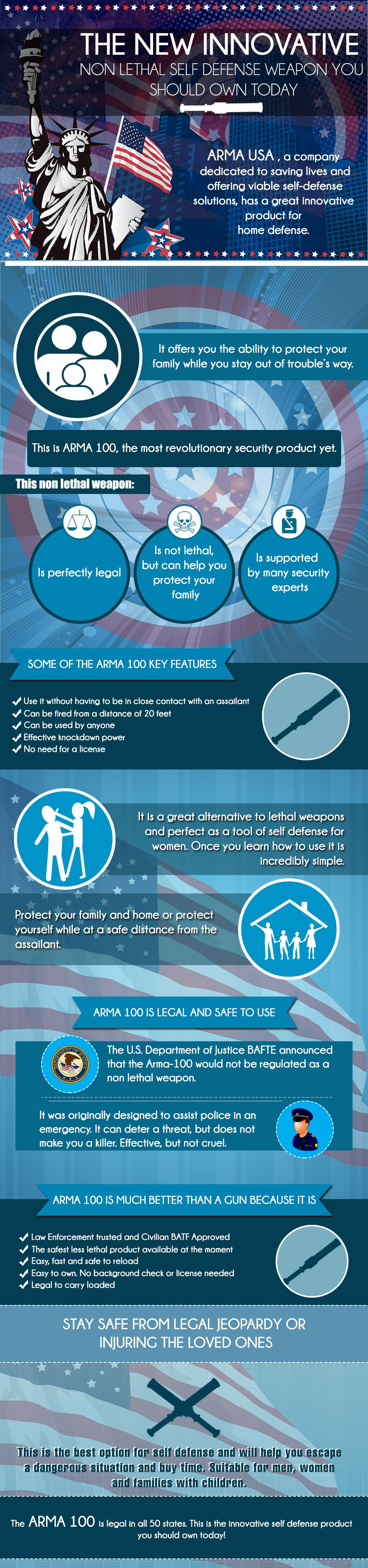 Non Lethal Self Defence Weapon You should Own Today [Infographic]