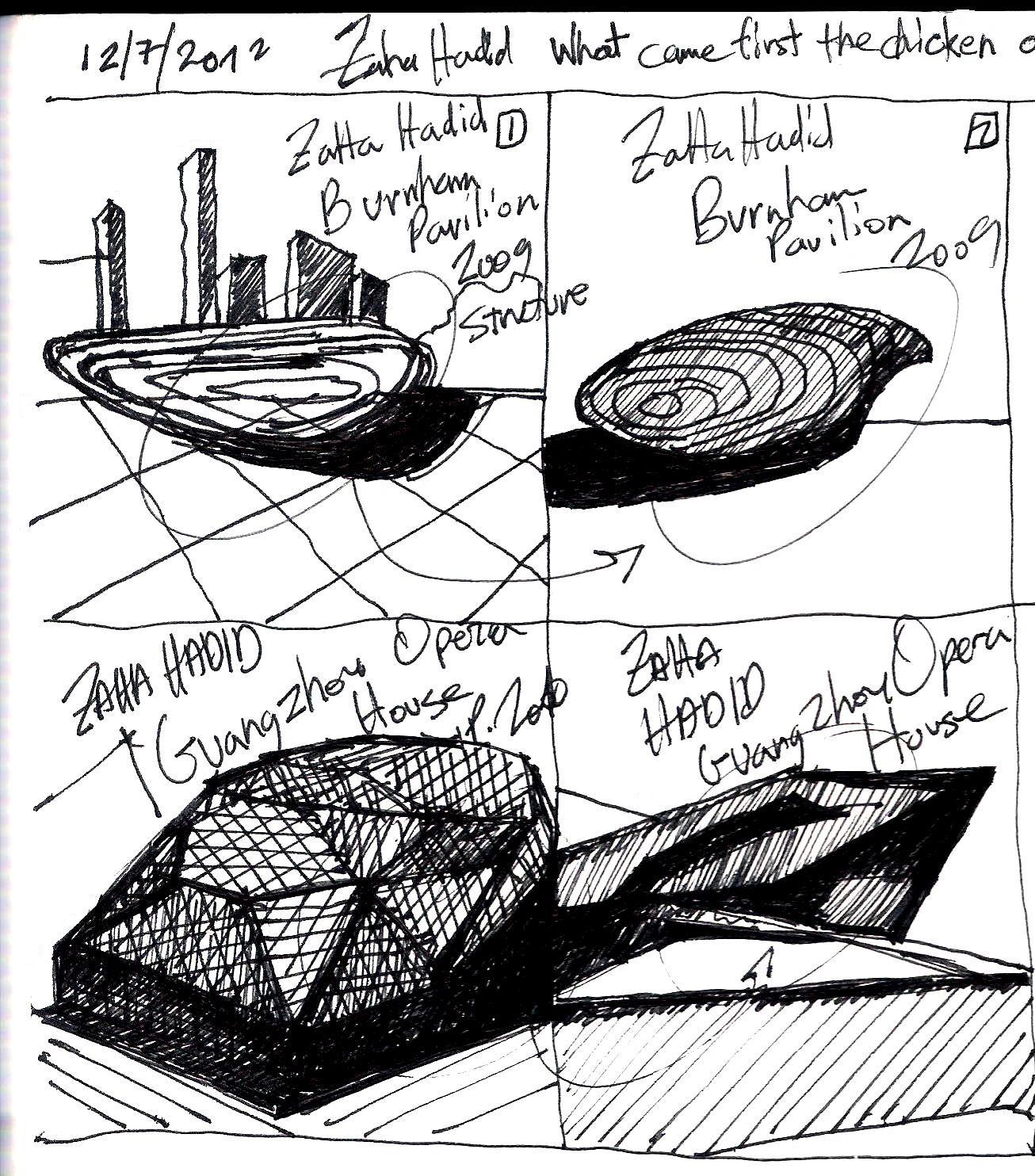 Zaha Hadid Philosophy architectuur tekening | bouwen in het klein | pinterest | zaha