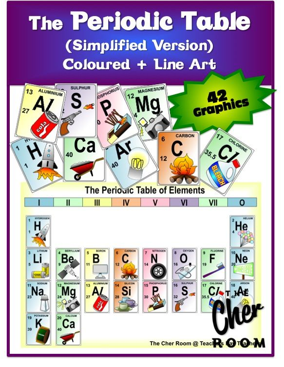 The periodic table httpsteacherspayteachersproduct periodic table clipart chemistry elements metals non metals urtaz Gallery
