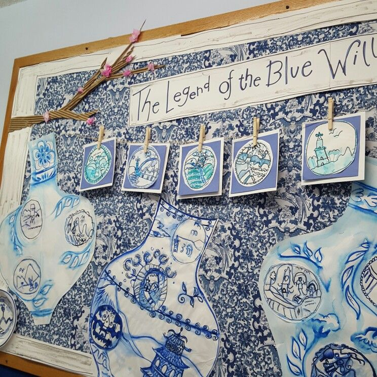 Kinder Legends Of The Blue Willow Lesson Art Lessons Elementary