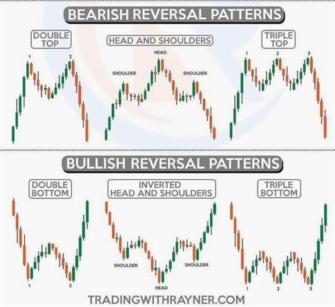 Range market trading strategy forex factory