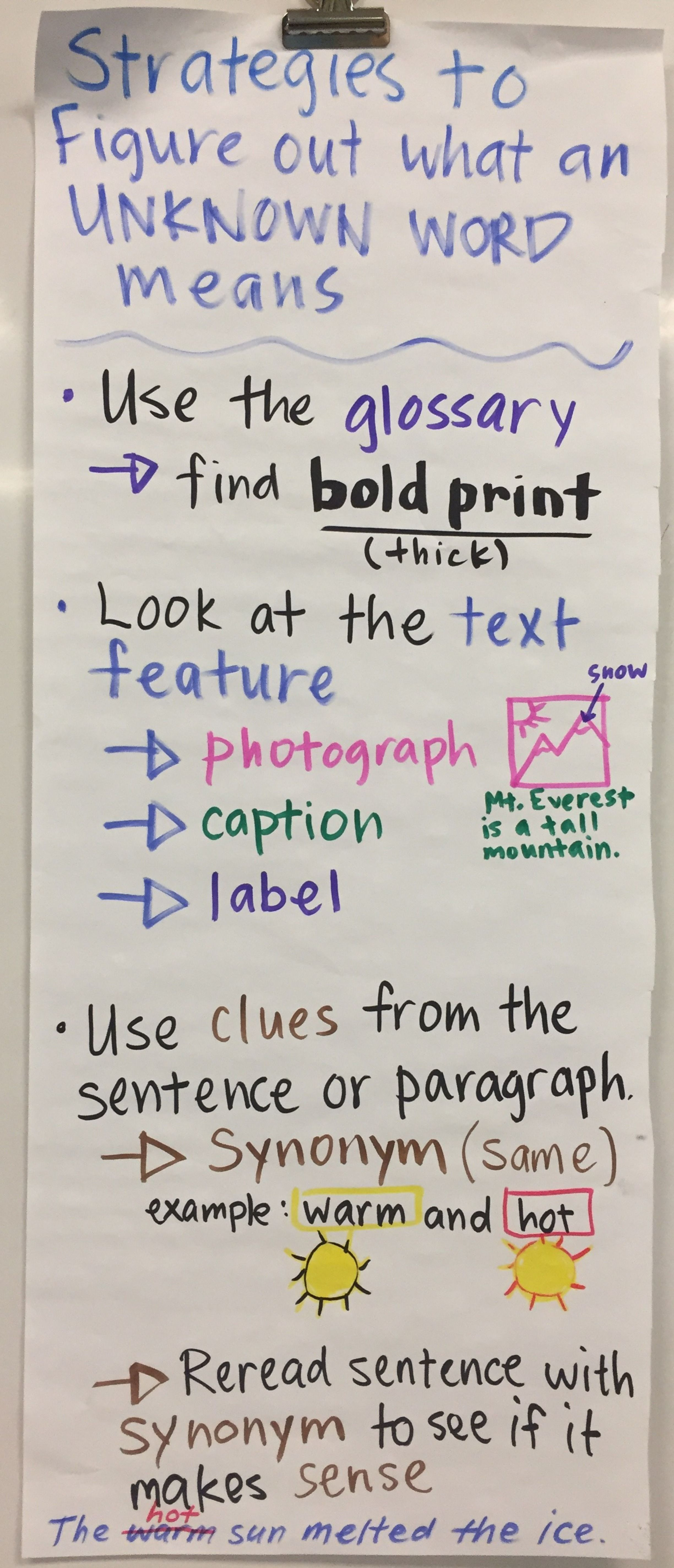 Strategies To Figure Out What An Unknown Word Means Anchor Chart In 2020 How To Memorize Things Writing Anchor Charts Sentence Correction Worksheets If you know synonyms for figure out, then you can share it or put your rating in listed similar words. anchor chart