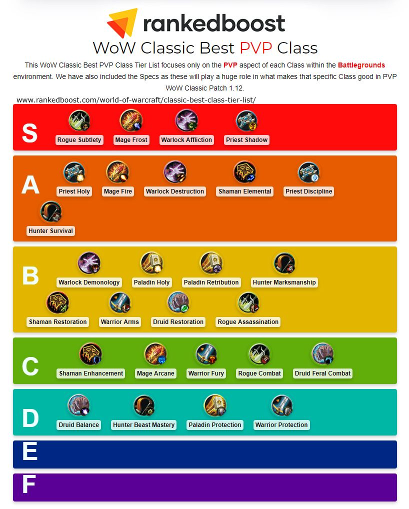 Wow Classic Best Pvp Class Tier List World Of Warcraft Warcraft World Of Warcraft Vanilla