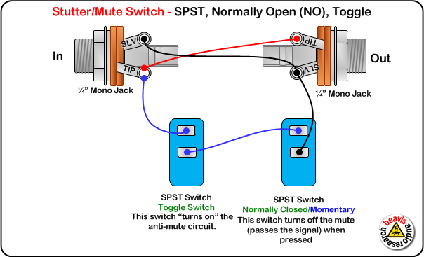 mute switch spst normally open toggle wiring diagram guitar rh pinterest co uk Two-Way Switch Wiring Diagram 3 Position Selector Switch Diagram