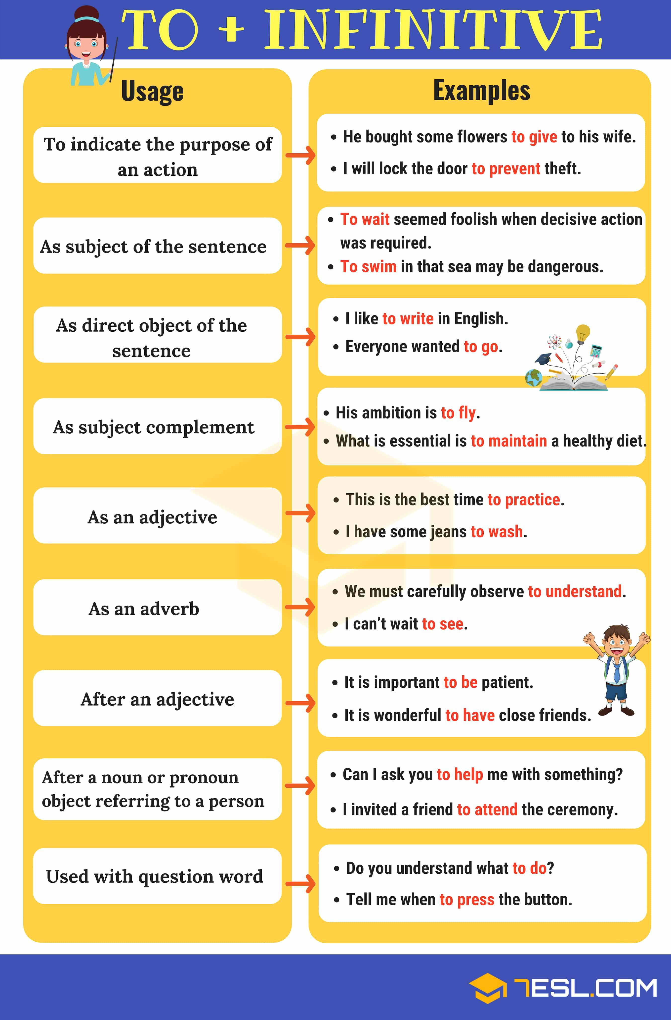 1000 Most Common English Verbs List With Useful Examples 7esl Teaching English Grammar Learn English Grammar English Verbs [ 4100 x 2700 Pixel ]