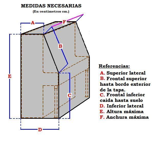 Medidas necesarias para confeccionar la funda de piano vertical top ...