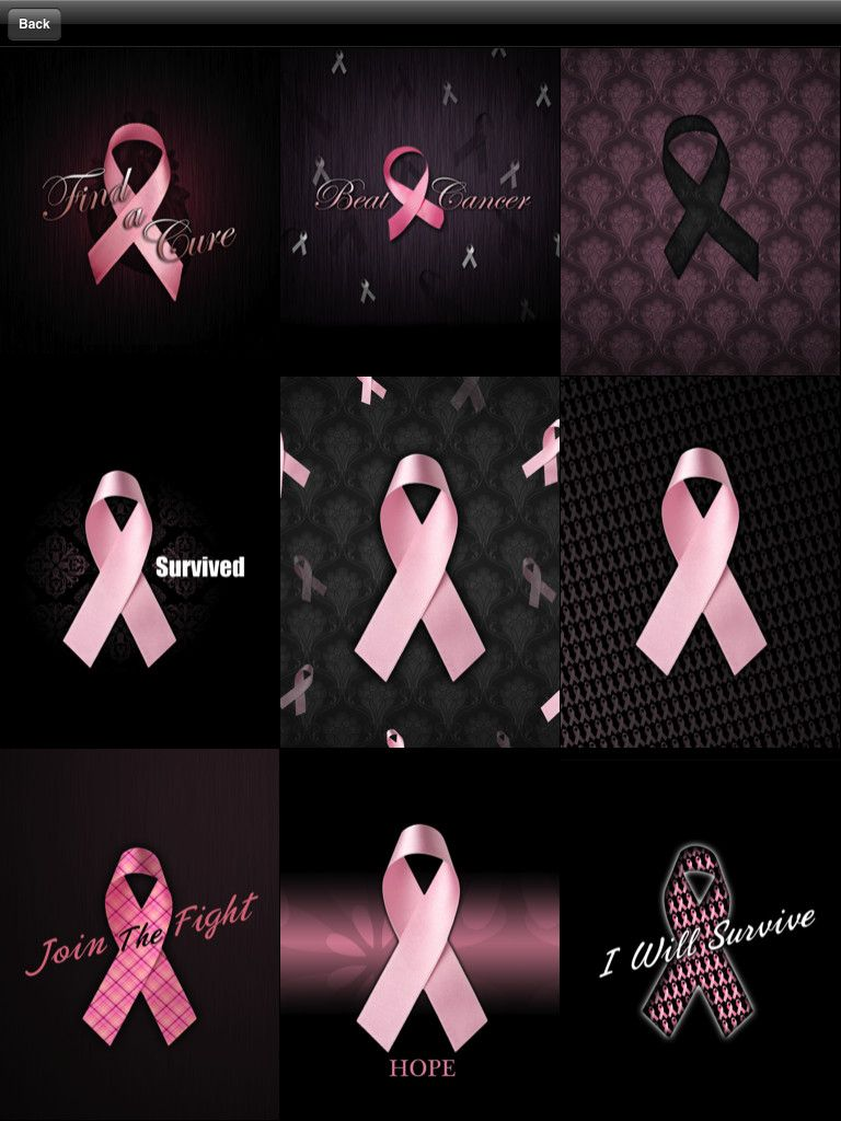 Breast Cancer Backgrounds