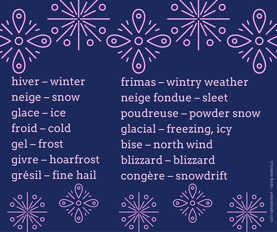 Winter words in French and in English – Les mots de l'hiver en anglais et en français