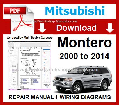 Mitsubishi Montero Workshop Manual Wiring Diagrams Mitsubishi Pajero Mitsubishi Repair Manuals