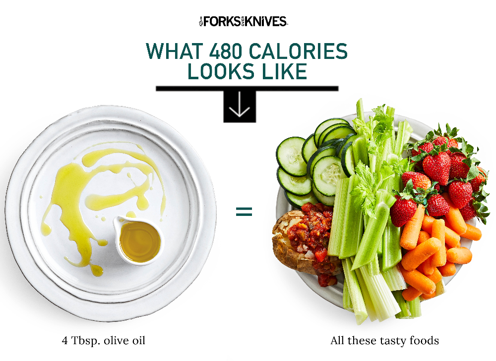 Pin on Forks Over Knives