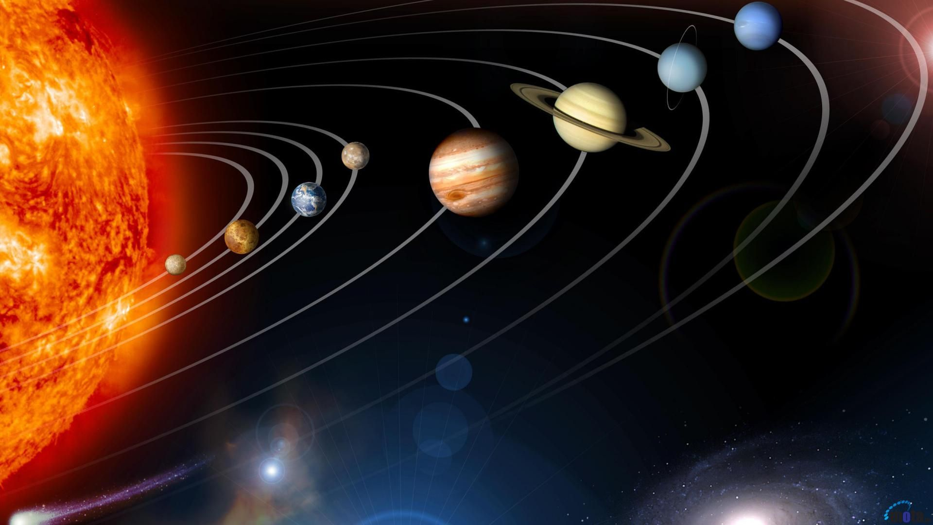The End Of The Solar System Is About 122 Astronomical Units Au Away From The Sun Where One Au Is 93 Million Mile Solnechnaya Sistema Karlikovaya Planeta Kosmos