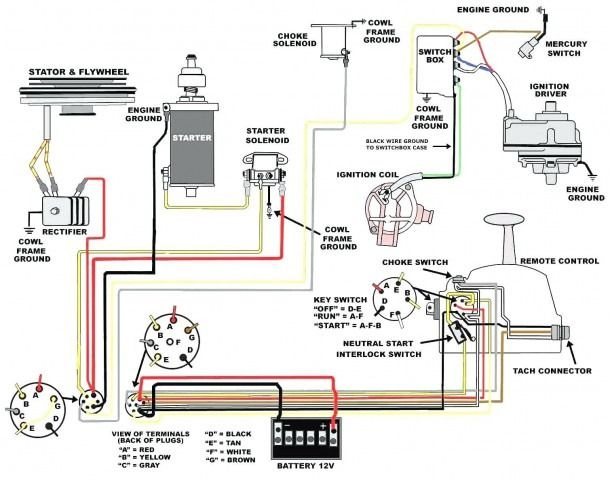 marine ignition switch wiring diagram  boat wiring mercury