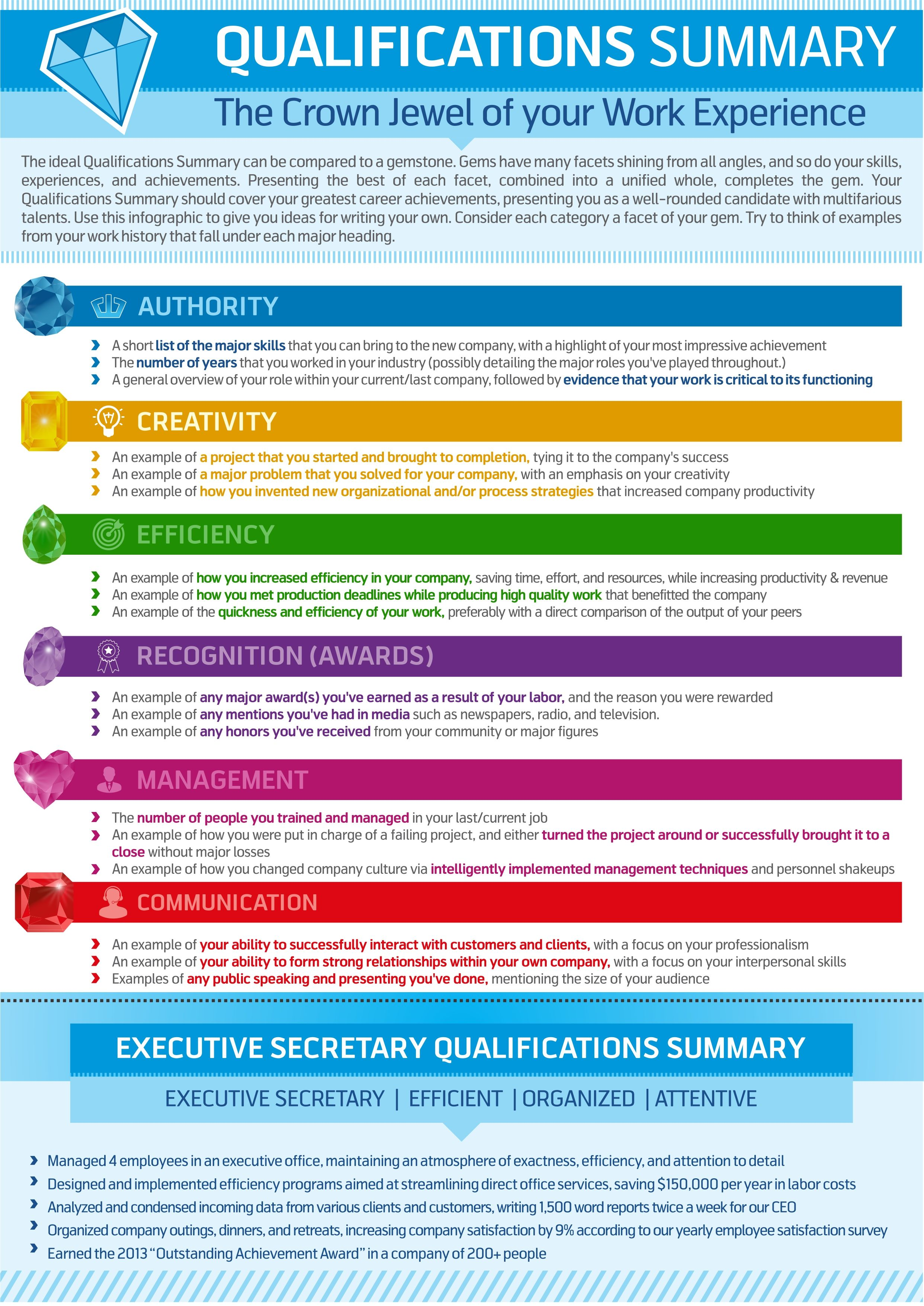 How to Write a Qualifications Summary Infographic  blogging  marketing  Resume writing