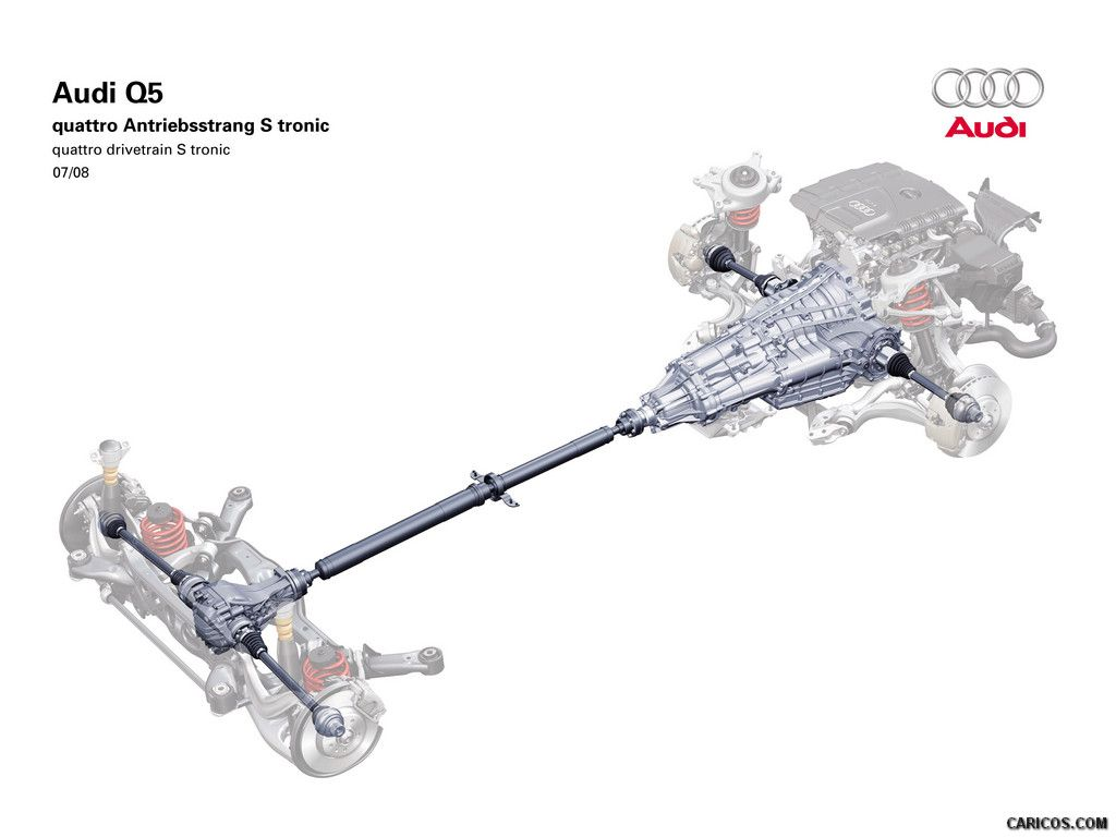 Audi Q5 Audi Automotive Mechanic