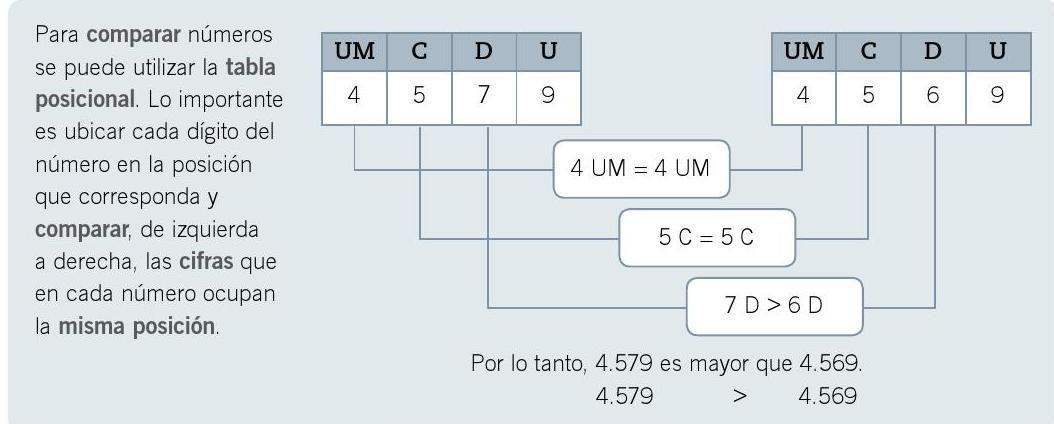 #ClippedOnIssuu desde Matemáticas 3 - 1ª parte - Santillana -
