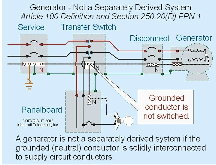 Wiring Diagram Generation Backup Generator Transfer Switch