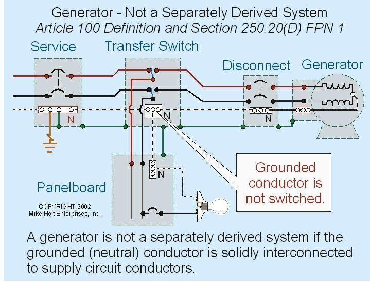 Generator Transfer Switch Wiring Diagram