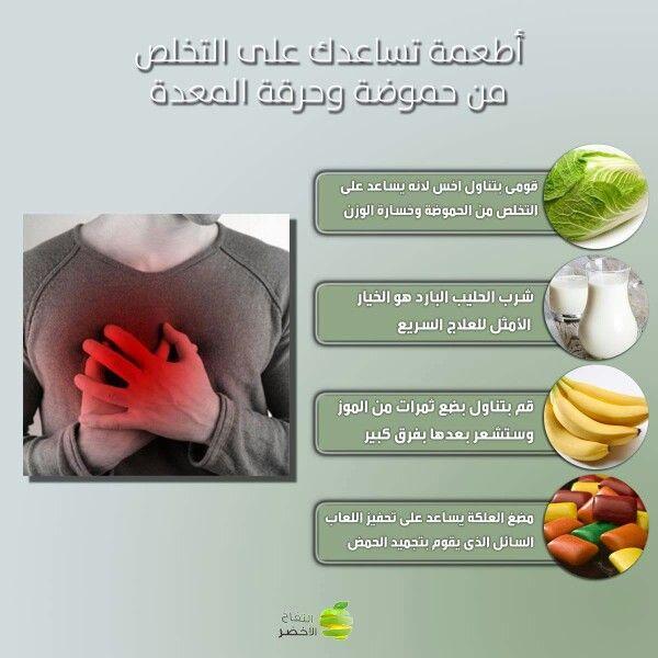 حرقة المعدة Health Facts Health Facts