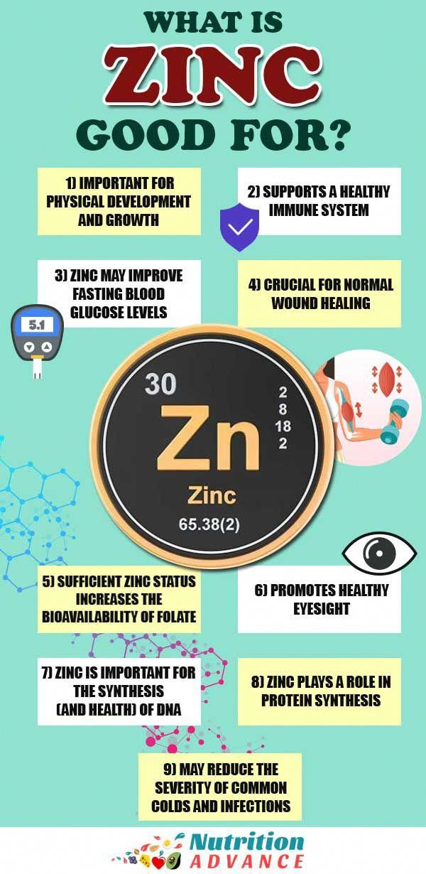 What Is Zinc Good For? in 2020 | Good health tips ...