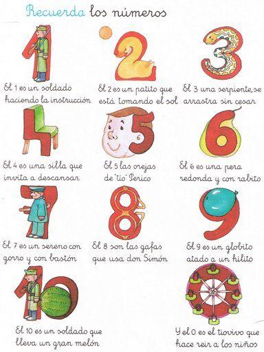 Maestra De Infantil Poesías De Los Números Letras De Canciones Infantiles Poesía Para Niños Canciones Infantiles Preescolar