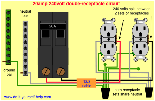 How To Wire A 20 Amp 240 Volt Circuit Breaker Electrical Wiring Outlet Wiring Home Electrical Wiring