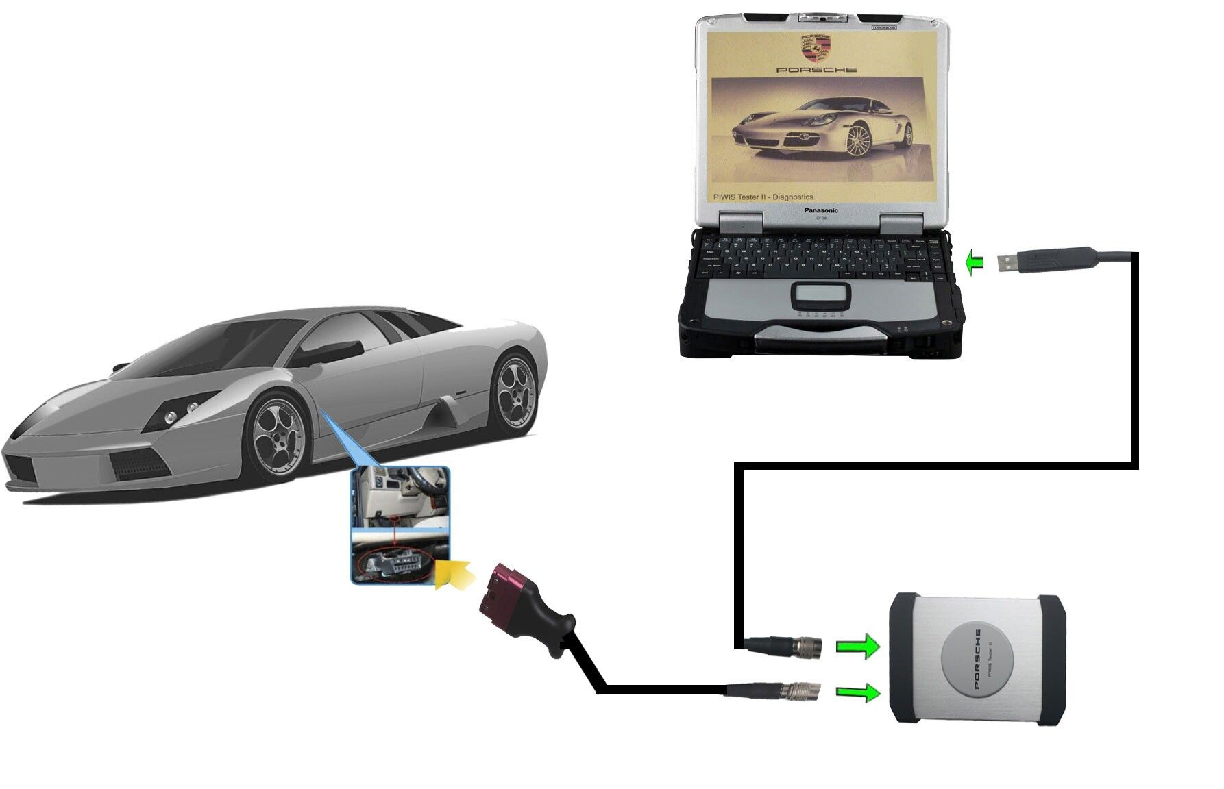 Best Quality Porsche Piwis Tester Ii 137 Pinterest How To Build Connection For Display