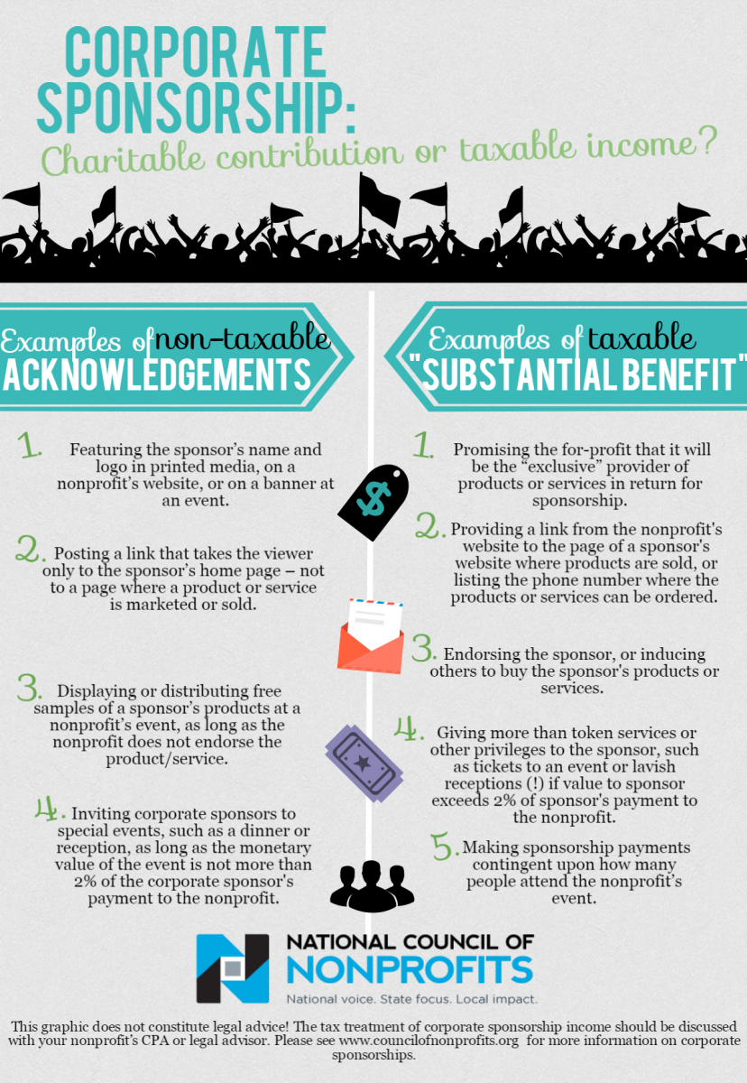 Click To View The Full Size Infographic On Corporate Sponsorship Sponsorship Proposal Sponsorship Levels Fundraising Letter