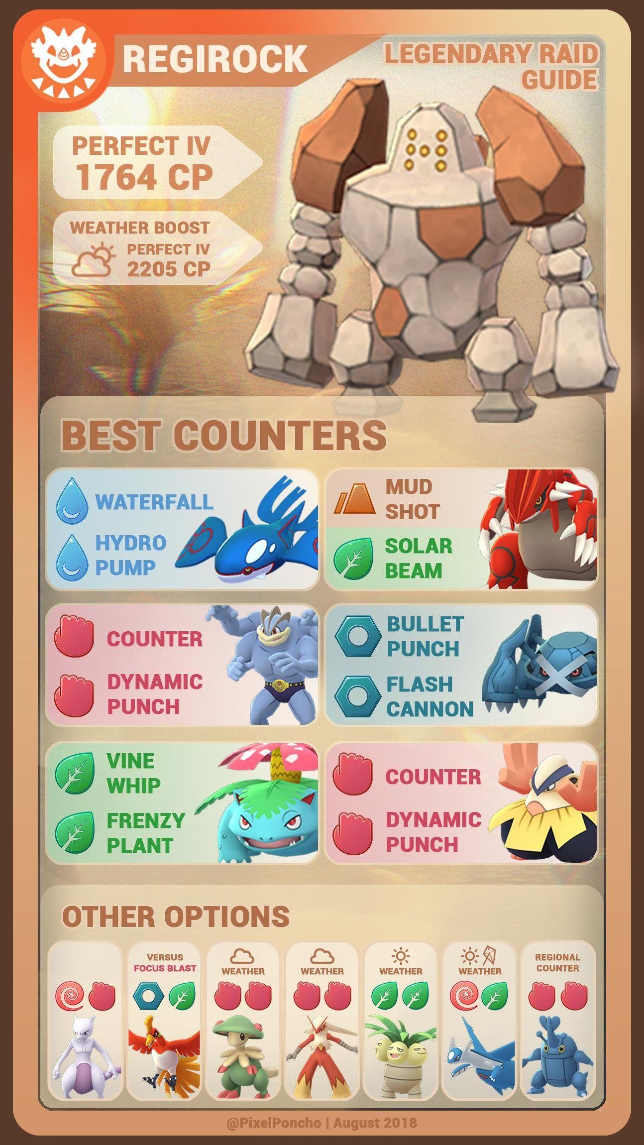 Regirock Counters Visual Guide Card By Pixelponcho Thesilphroad Cool Pokemon Wallpapers Pokemon Teams Pokemon