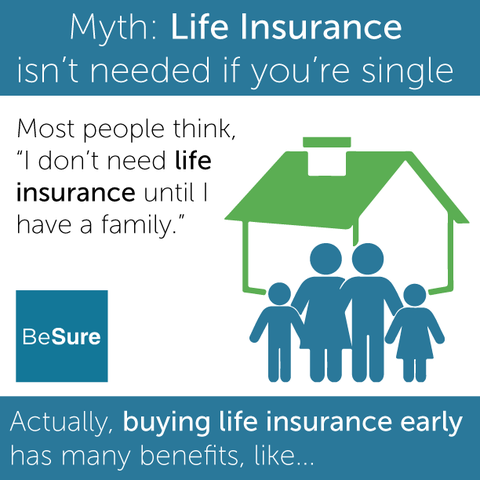 Best Time In Life To Get Life Insurance Is When You Re Young And