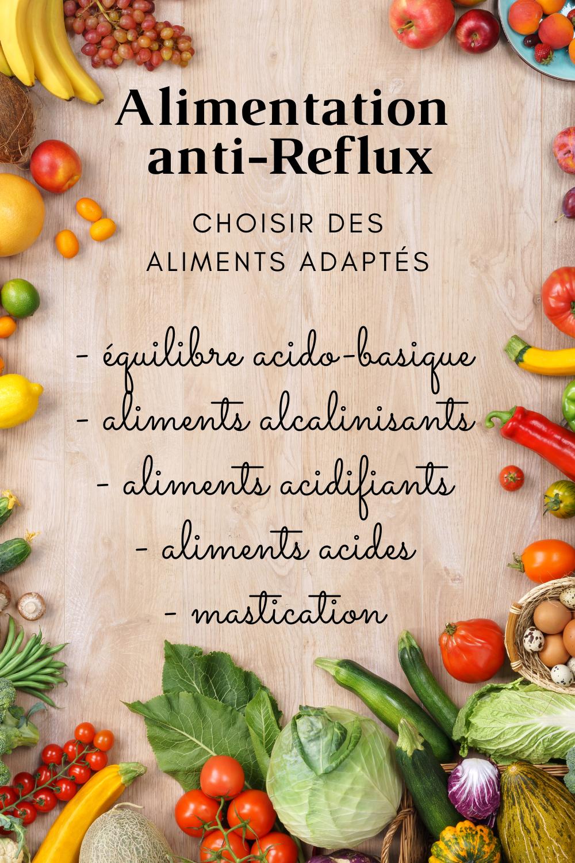 Regime Alimentaire Pour Reflux Gastro-oesophagien : regime, alimentaire, reflux, gastro-oesophagien, Quelle, Alimentation, Adopter, Reflux, Gastro-oesophagien, (RGO), Aliments, Alcalinisants,, Acides,