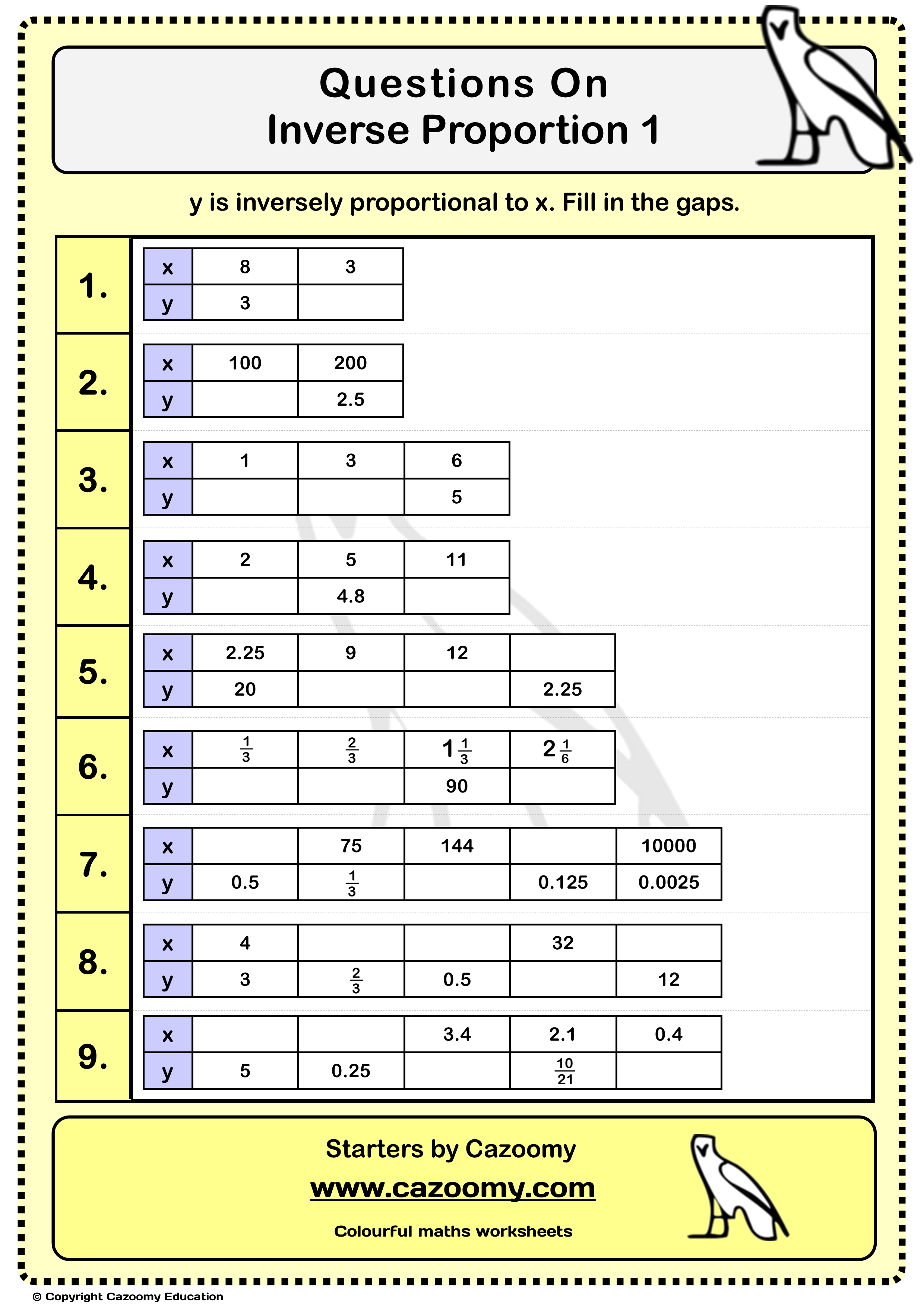 Y Is Inversely Proportional To X Fill In The Gap In
