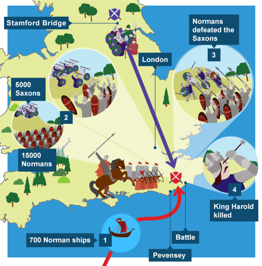 Bbc ks3 bitesize history the norman conquest revision page 5 map showing where the battle hastings took place 700 norman ships normans defeated the saxons gumiabroncs Choice Image