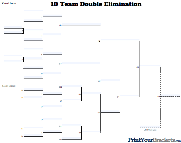 Fillable 10 Team Double Elimination Tournament Bracket Bracket Printable Brackets Teams