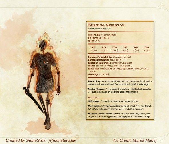 ravenloft 3.5 pdf download