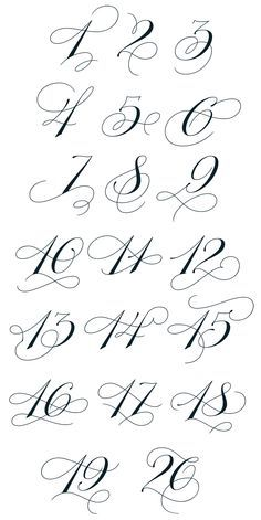 Cool Font For Numbers