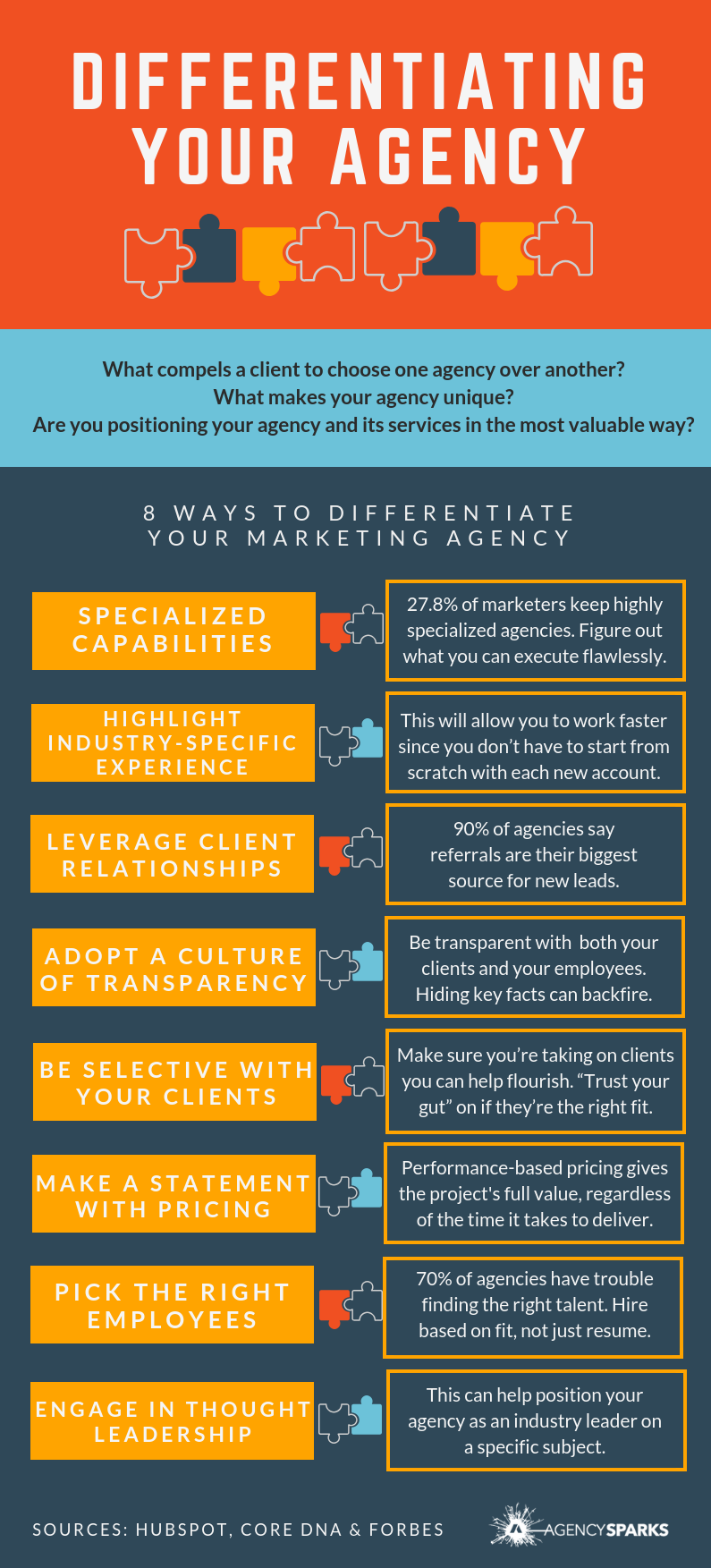 Differentiating Your Agency Infographic Differentiation Infographic Agency