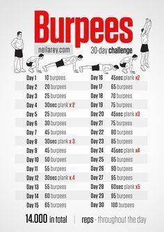 Desafío #Burpees de 30 días | # entrenamiento #fitness ,  #Burpees #desafío #días #Entrenamiento