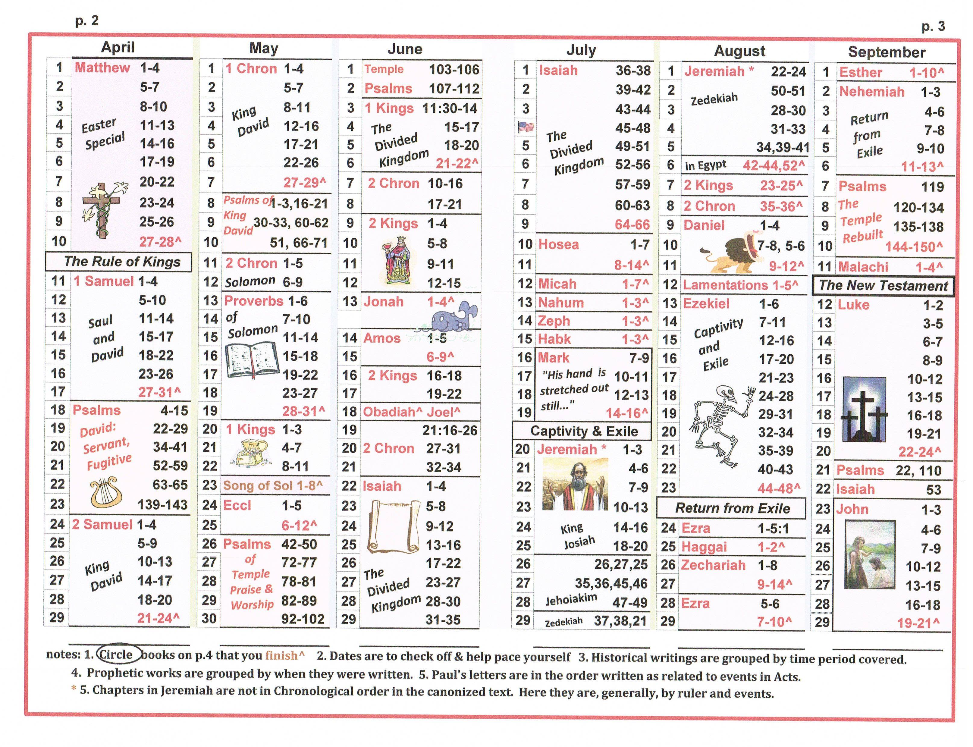One year bible reading plan also study rh pinterest