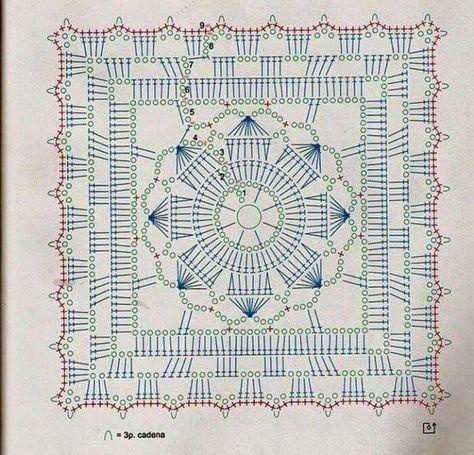 Pin von Karen Drouin auf Crochet Charts 6 | Pinterest | Häkelmuster ...