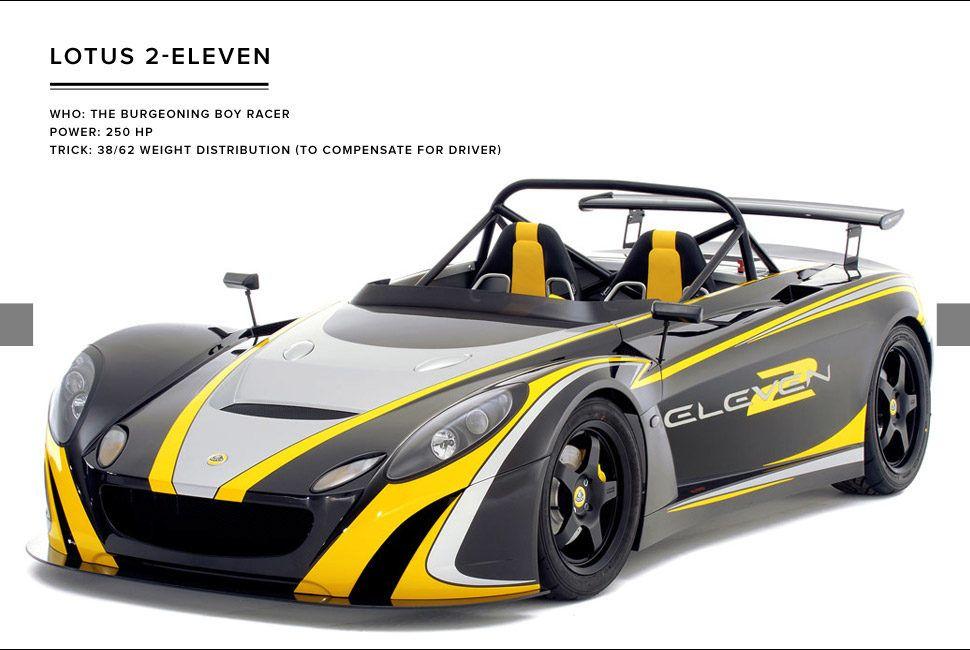 Lotus 2 Eleven Best Trackday Cars Gear Patrol Slide 42 970x650 Jpg