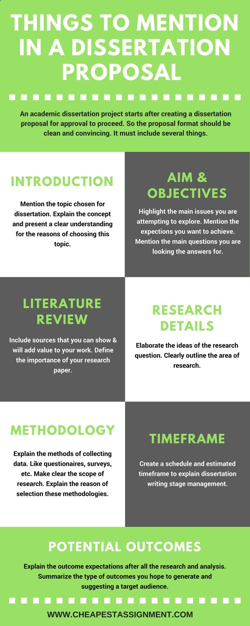 Things To Mention In A Dissertation Proposal An Academic