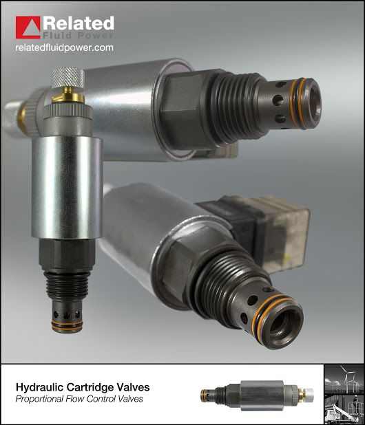 Proportional Flow Control Valves Provide Precise Variable Flow Control In Response To An Electric Input Signal Hydraulic Systems Control Valves Hydraulic