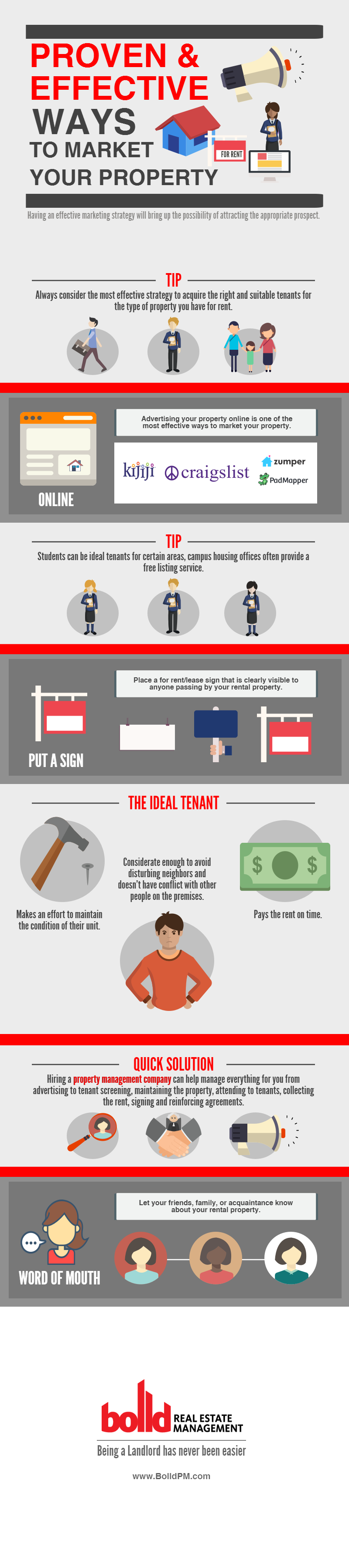 4 Effective Ways To Market Your Rental Unit Bolld Real Estate Management Property Management Marketing Real Estate Management Rental Property Investment