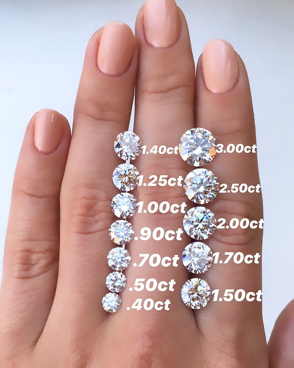 Diamond Size Comparison Diamond Wedding Sets Lab Created Diamond Rings Wedding Ring Sets