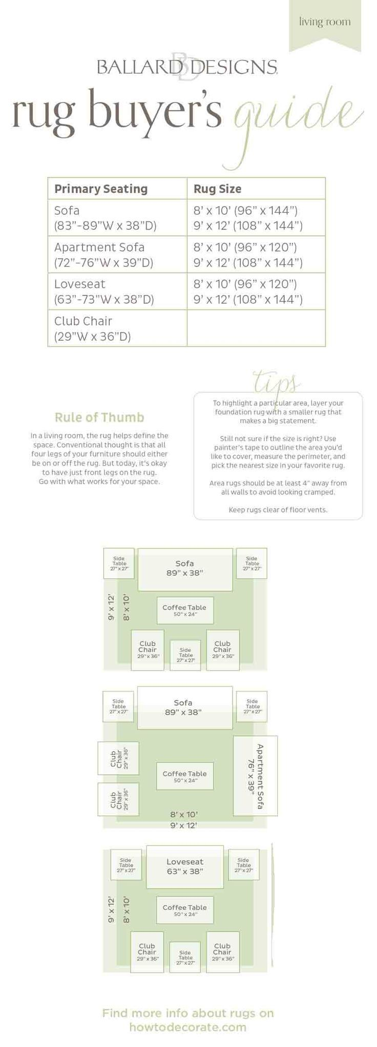 Guide to Choosing a Rug Size | Living room rug size ...